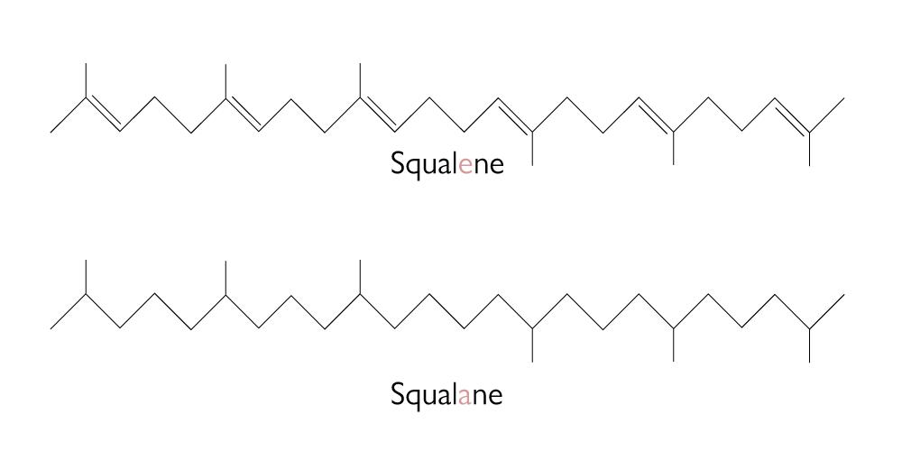 Vergleich von Squalene und Squalane